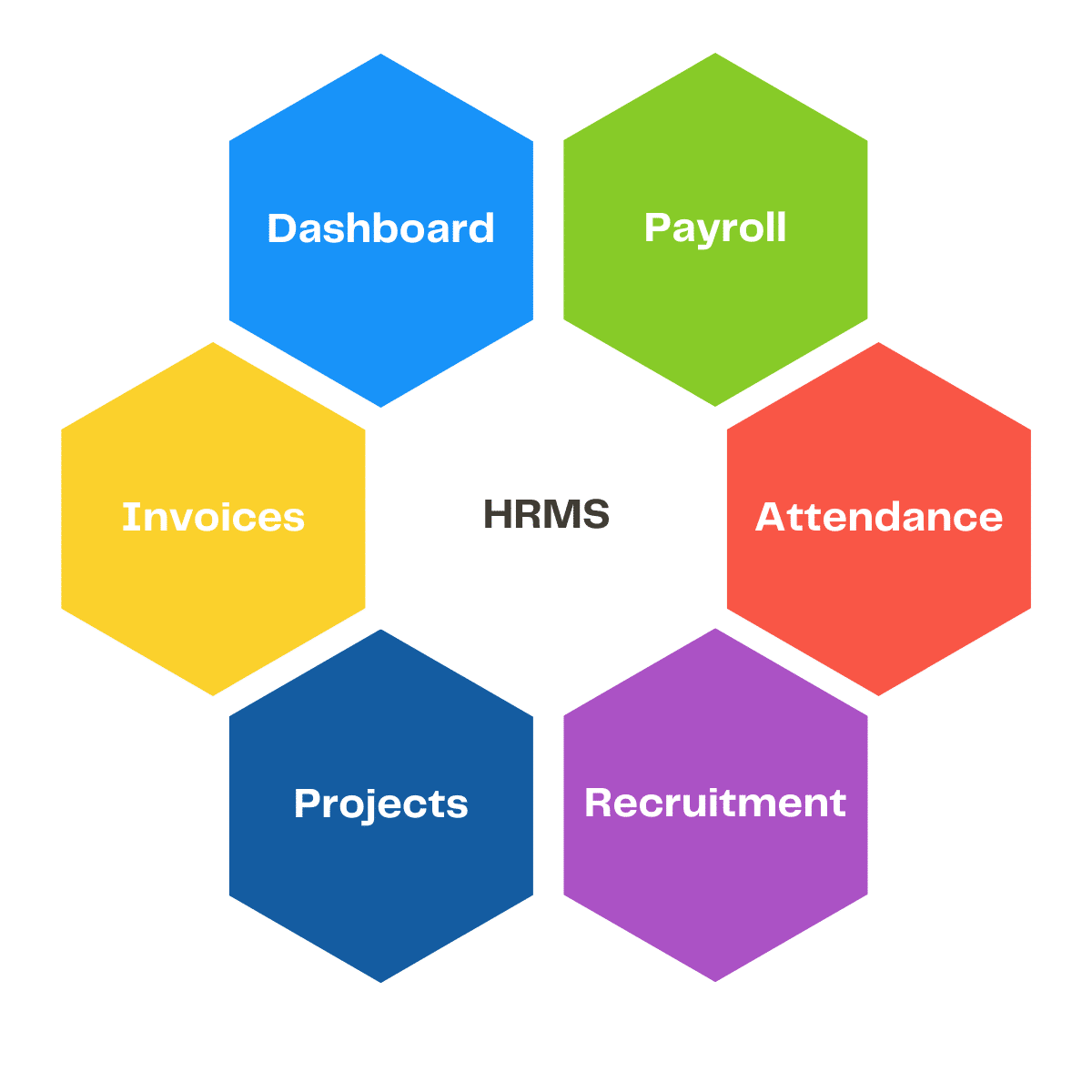 HRMS Software UAE